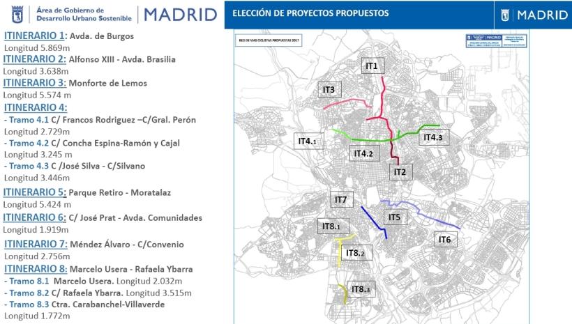 propuestas-itinerarios-2017