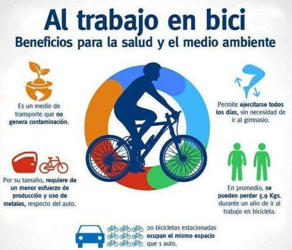 Beneficios de ir al trabajo en bici