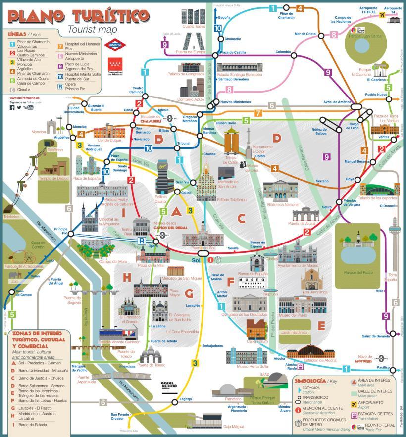 mapametromadridturistico_012017_1