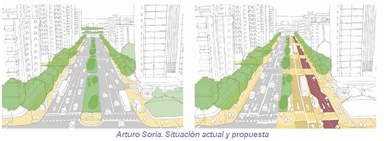 Arturo Soria. Situación actual y propuesta