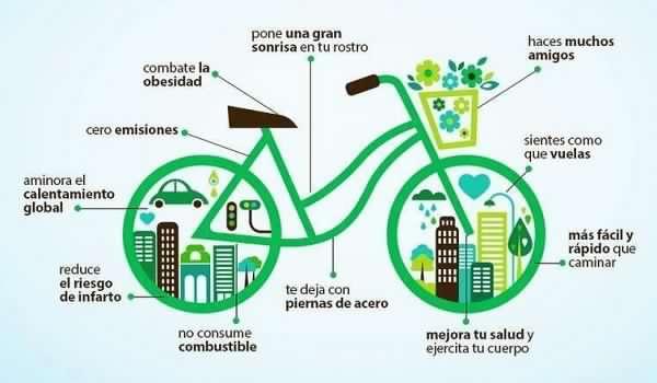 Pedalibre propone a la Comunidad de Madrid, con el apoyo de Greenpeace y Ecologistas en Acción, situar a la bicicleta como protagonista de una nueva movilidadPost-Covid19