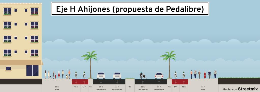 Propuesta de Pedalibre para el eje H de los Ahijones. Consta de una avenida de cuatro carriles con una mediana separando ambos sentidos, y un carril bici bidireccional de 3,5m de ancho a cada lado, separado completamente de la acera.