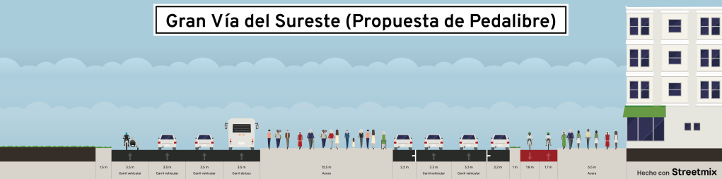 Propuesta de Pedalibre para el carril bici de la Gran Vía del Sureste. La diferencia con la propuesta del proyecto de urbanización es que el carril bici tiene 3,5m de ancho, en lugar de 2,5m. La ampliación se logra reduciendo la separación entre los coches aparcados y el carril bici.
