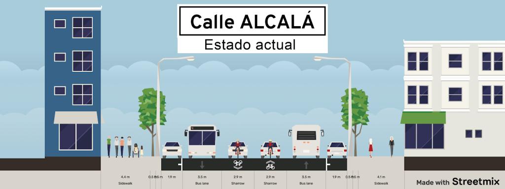 Estado actual de la sección de via con  dos carriles de bus, dos de coche y dos de aparcamiento