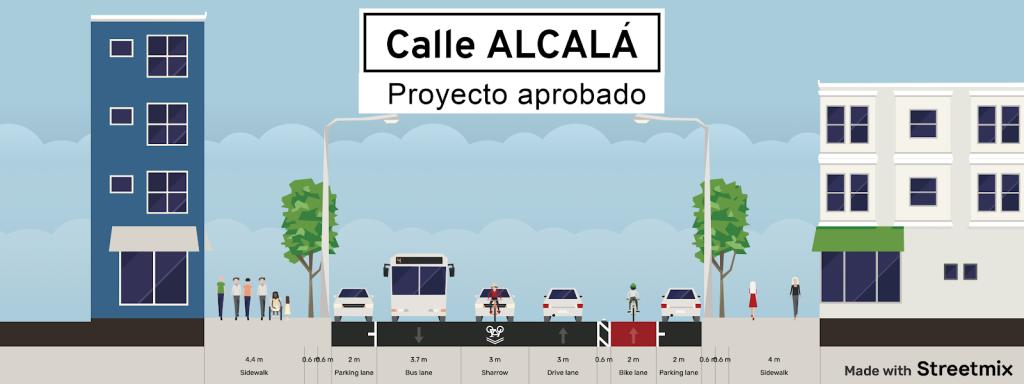 Proyecto aprobado de la sección de via con un carril bici, uno de bus, dos de coche y dos aparcamientos